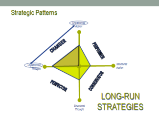 Strategic Patterns