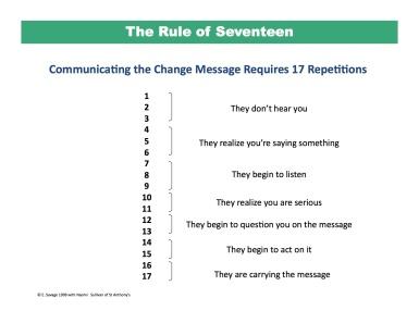 Rule of 17