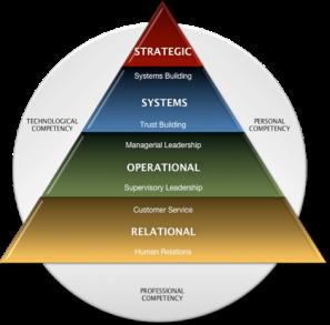 4DL_Pyramid