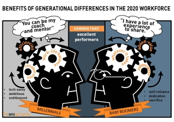 generational-difference-cartoon